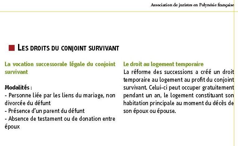 Le Sort Du Conjoint Survivant Groupe Sister