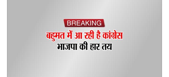 BREAKING: इस राज्य में बहुमत में आ रही है कांग्रेस, भाजपा की हार तय