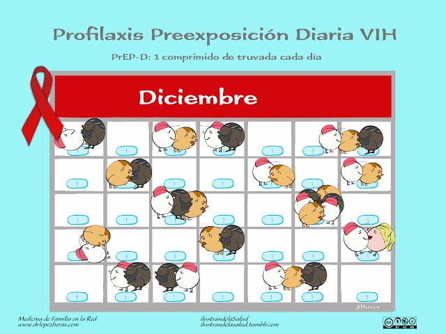 PrEP Profilaxis Pre Exposición Prevención VIH Truvada