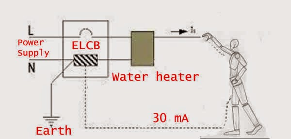 Instantaneous Heater Electrocution In on circuit breaker wiring diagram