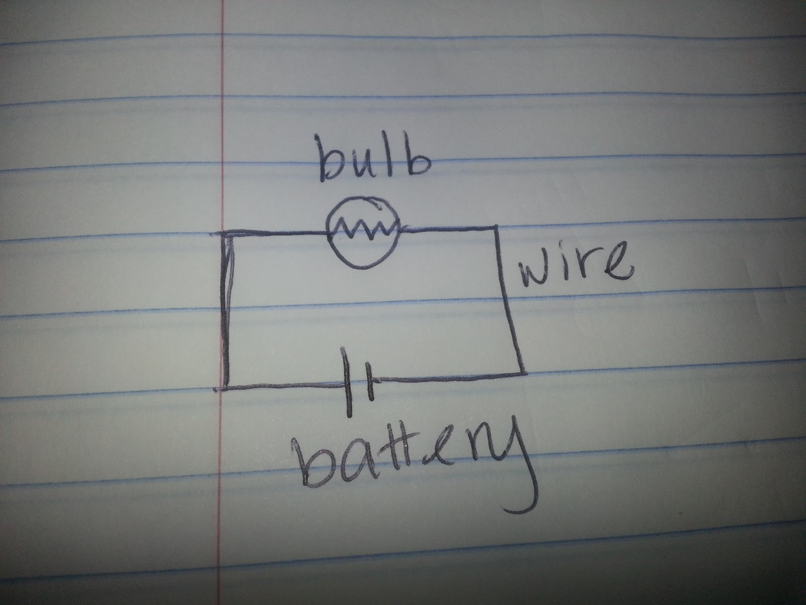 By User At Friday April 2013 Residential Circuit Diagram Electrical
