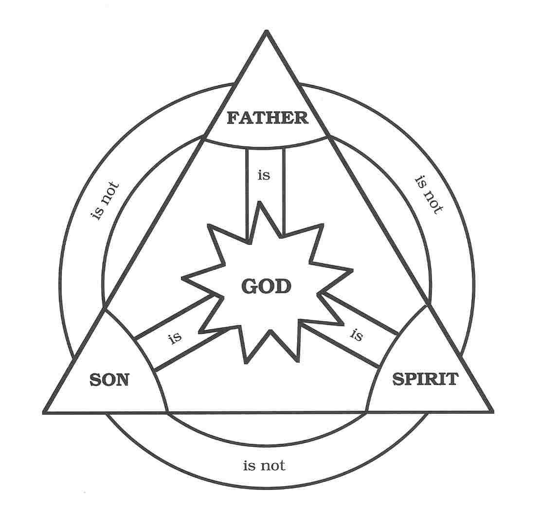 The Armchair Theologian: Two Guys Named John Explain the ...