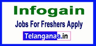 Infogain Recruitment 2017
