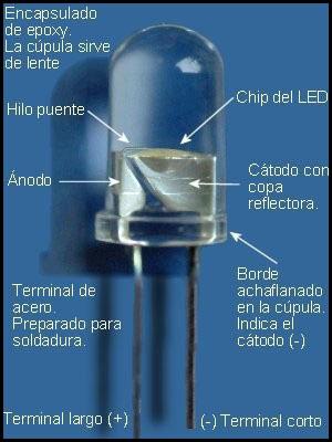 Arduino y solo arduino todo lo que necesitas lo - Que es la luz led ...