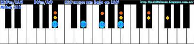 acorde piano chord (RE#m con bajo en LA#) o (MIbm bajo en SIb)