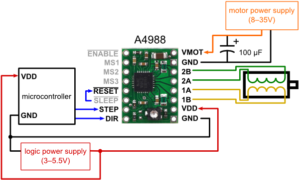 Minimal wiring diagram for connecting a microcontroller to an A4988 stepper motor driver