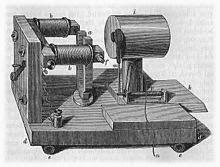 Resonator Helmholtz dan instrumentasi