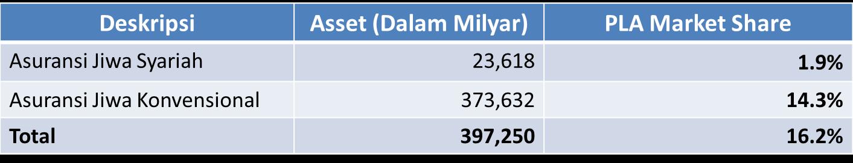 Image Result For Premi Asuransi Syariah