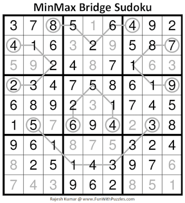 Answer of MinMax Bridge Sudoku Puzzle (Daily Sudoku League #220)