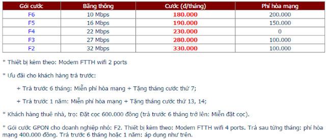 Lắp Đặt Internet FPT Phường Long Trường 1