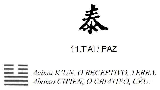 Imagem de T'ai / Paz, primeiro dos 64 hexagramas do I Ching, o Livro das Mutações
