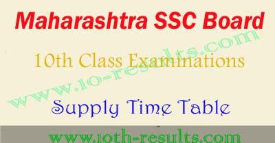 Maharashtra Board 10th supply time table 2018 Mah ssc date sheet