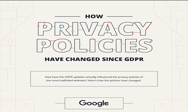 The Average Reading Level of a Privacy Policy