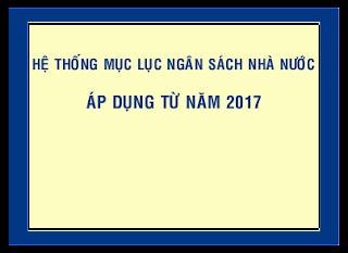 Công văn 1147/TCT-KK hướng dẫn mục lục ngân sách nhà nước theo Thông tư 300/2016/TT-BTC