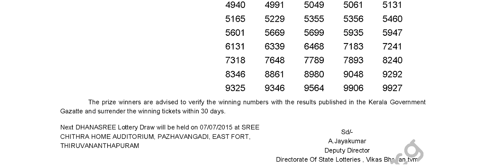 DHANASREE Lottery DS 192 Result 30-6-2015