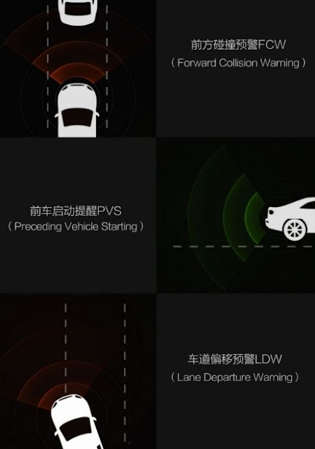 Xiaomi Smart Rearview Mirror has GPS, WiFi, HD Video recording feature in 160 ° Wide Angle at a Price Tag of Just $145