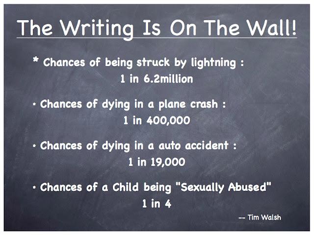 Dating abuse statistics 2012 2