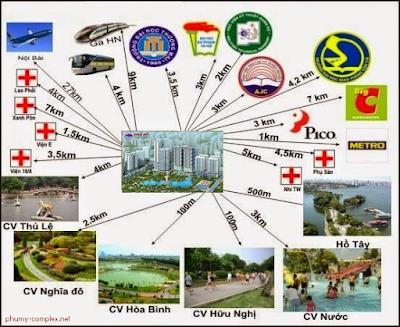 Liên kết khu vực Phú Mỹ Complex