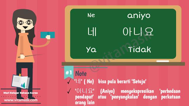 Bahasa Korea Ya dan Tidak
