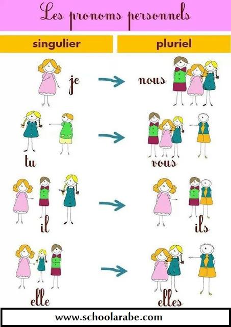 تعلم طريقة وكيفية استعمال الضمائر في اللغة الفرنسية