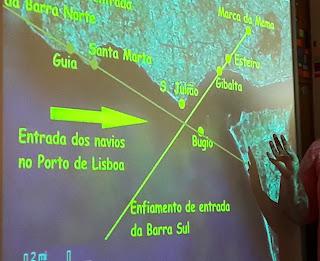 No quadro interativo aparece uma imagem onde se vê a costa portuguesa desde a Guia até ao Bugio assim como as linhas traçadas pelos faróis que indicam o caminho correto para entrar no Porto de Lisboa
