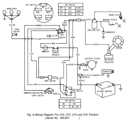 john deere model b wiring diagram