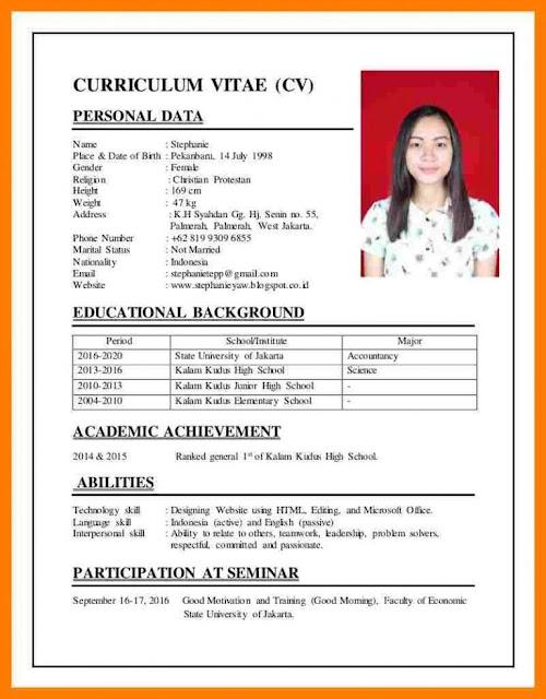 Contoh CV Bahasa Inggris Lengkap