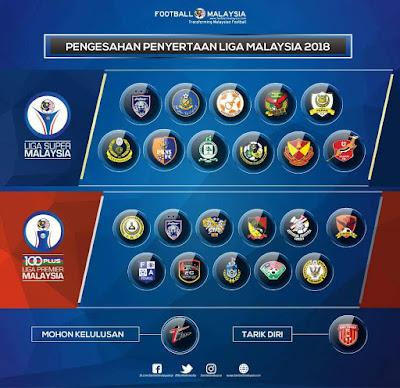 Liga Super 2018: Jadual dan Carta Keputusan Terkini