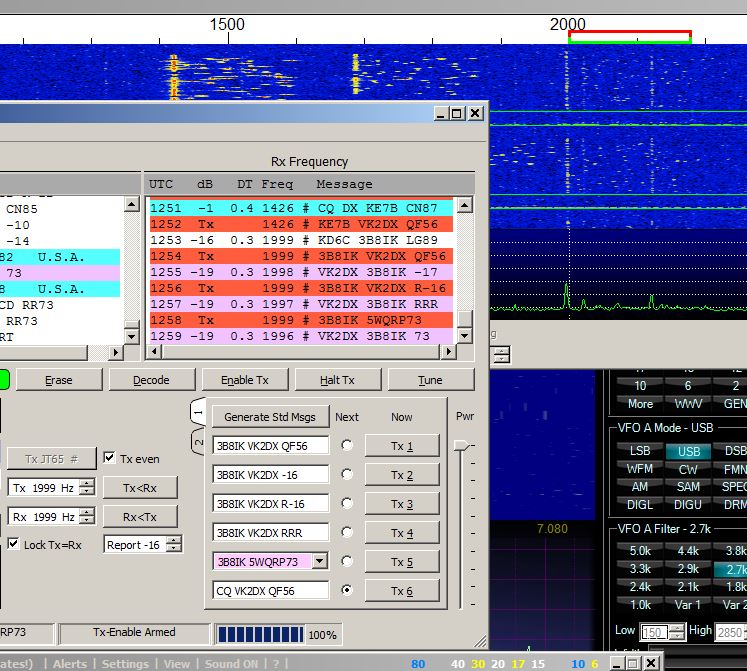 Russian Sdr Transceiver