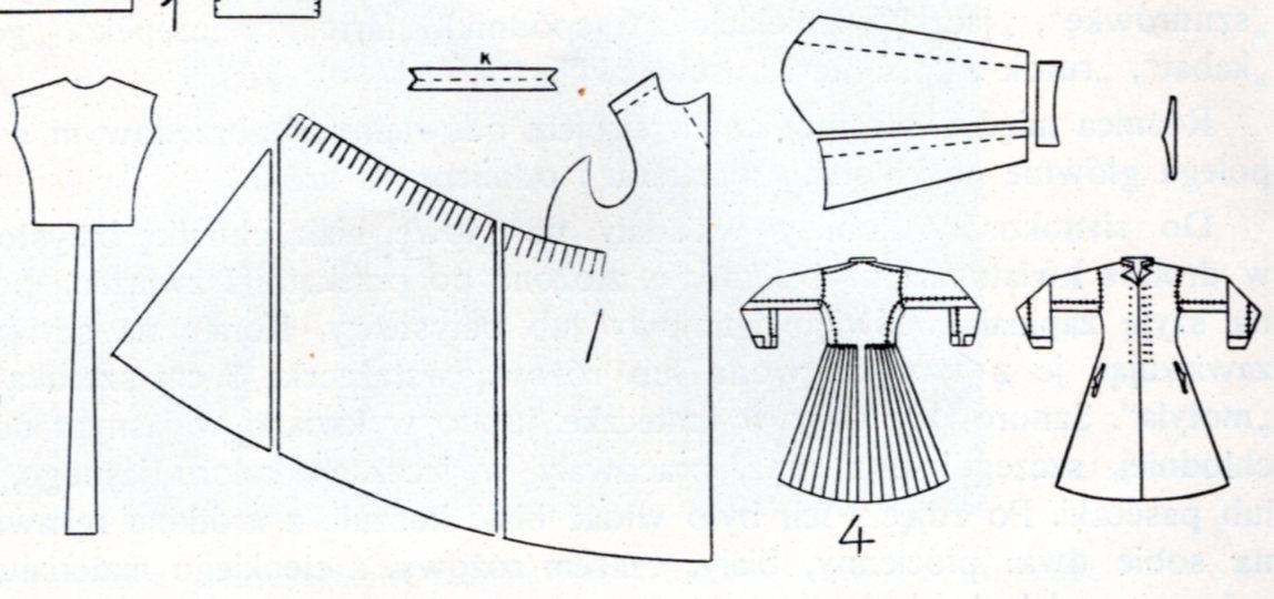 FolkCostume&Embroidery: Costume of Szamotuły, Wielkopolska