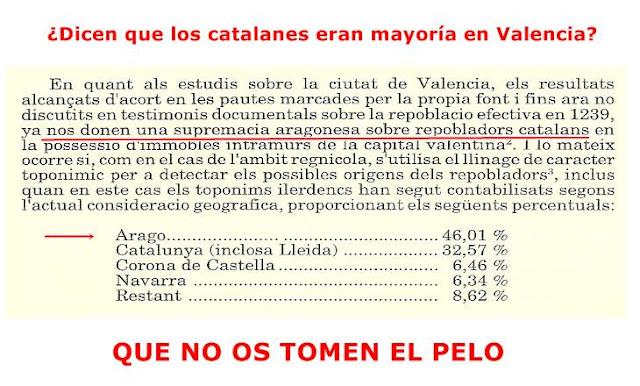 repoblación, catalanes, Valencia