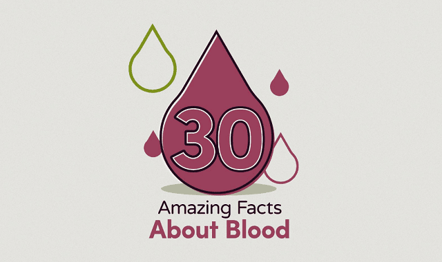 30 Amazing Facts About Blood