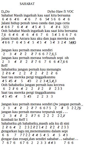 Not Angka Pianika Lagu Dhyo Haw ft VOC Sahabat