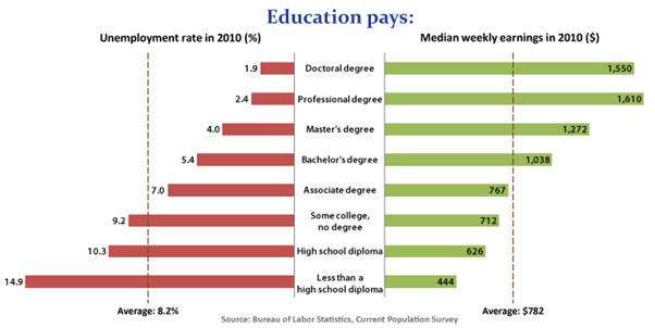 Does education pay off also beyond words rh crossbridge spot