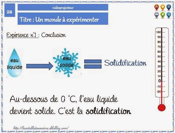 site gratuit plan q Argenteuil