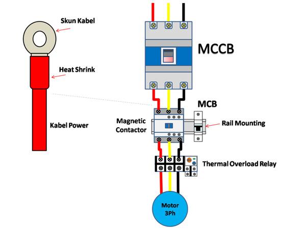 belajar merakit panel motor listrik 3 phase panduan lengkap part rh duniaberbagiilmuuntuksemua blogspot com Panel Listrik Daya Mitra K3 Listrik Sign