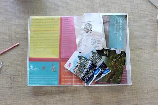 Clothes & Dreams: DIY: Travel keepsake boxes