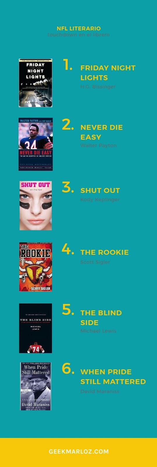 NFL literario: touchdown en el librero