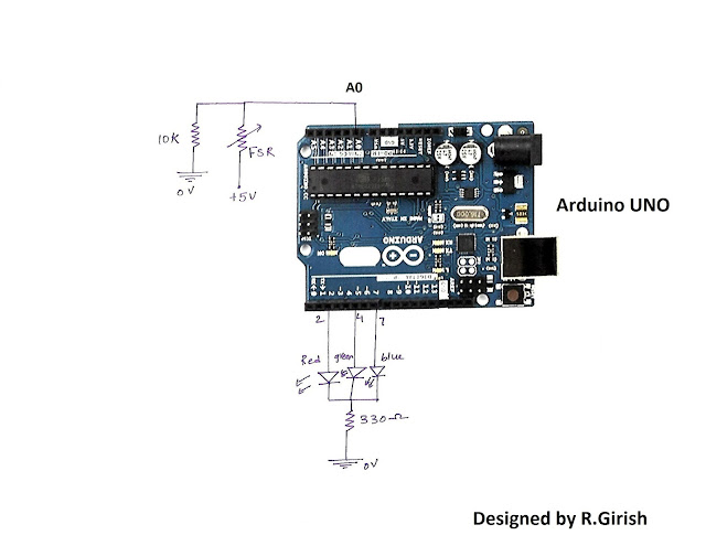 In interfacing force sensitive resistor with Arduino