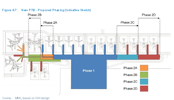 Zagreb Airport Announces Expansion Plans