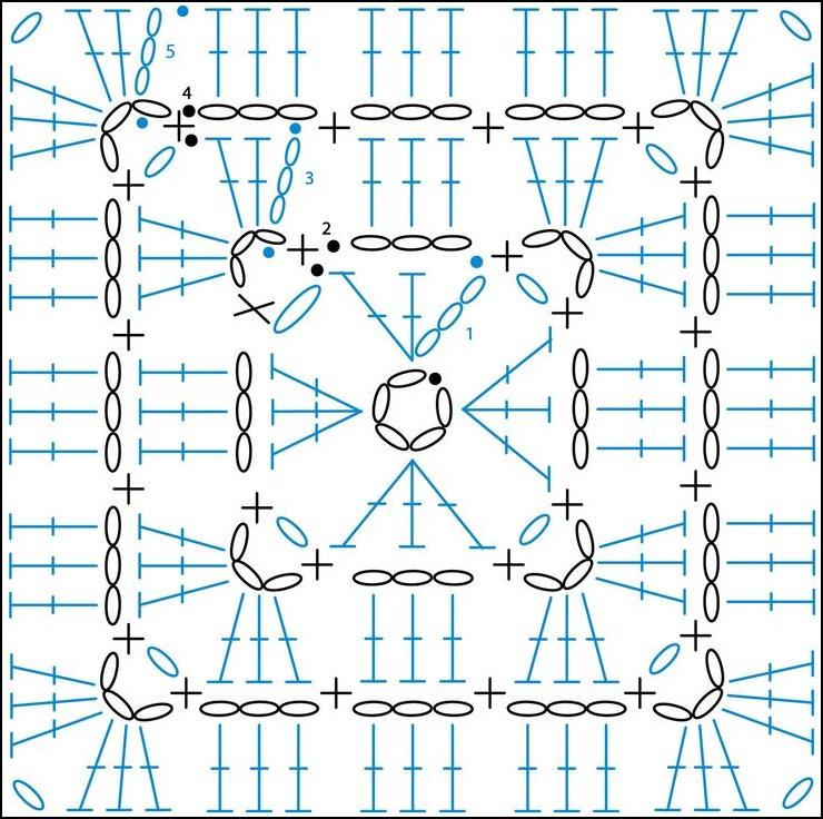 Aplicaciones De Crochet Para Colchas - Galería De Diseño Para El ...