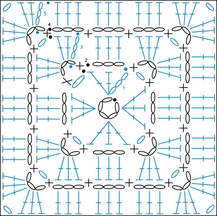 Patrones crochet ganchillo graficos tissue boxes - Aplicaciones de ganchillo para colchas ...