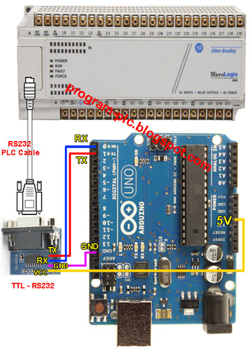 https://2.bp.blogspot.com/-zKEswKAUS0U/Vmjcph0y7yI/AAAAAAAAEo0/m3613S487-Y/s1600/Hardware-Connection-Between-Allen-Bradley-PLC-and-Arduino.jpg