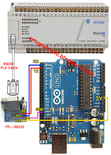 Hardware Connection Between Allen Bradley PLC and Arduino