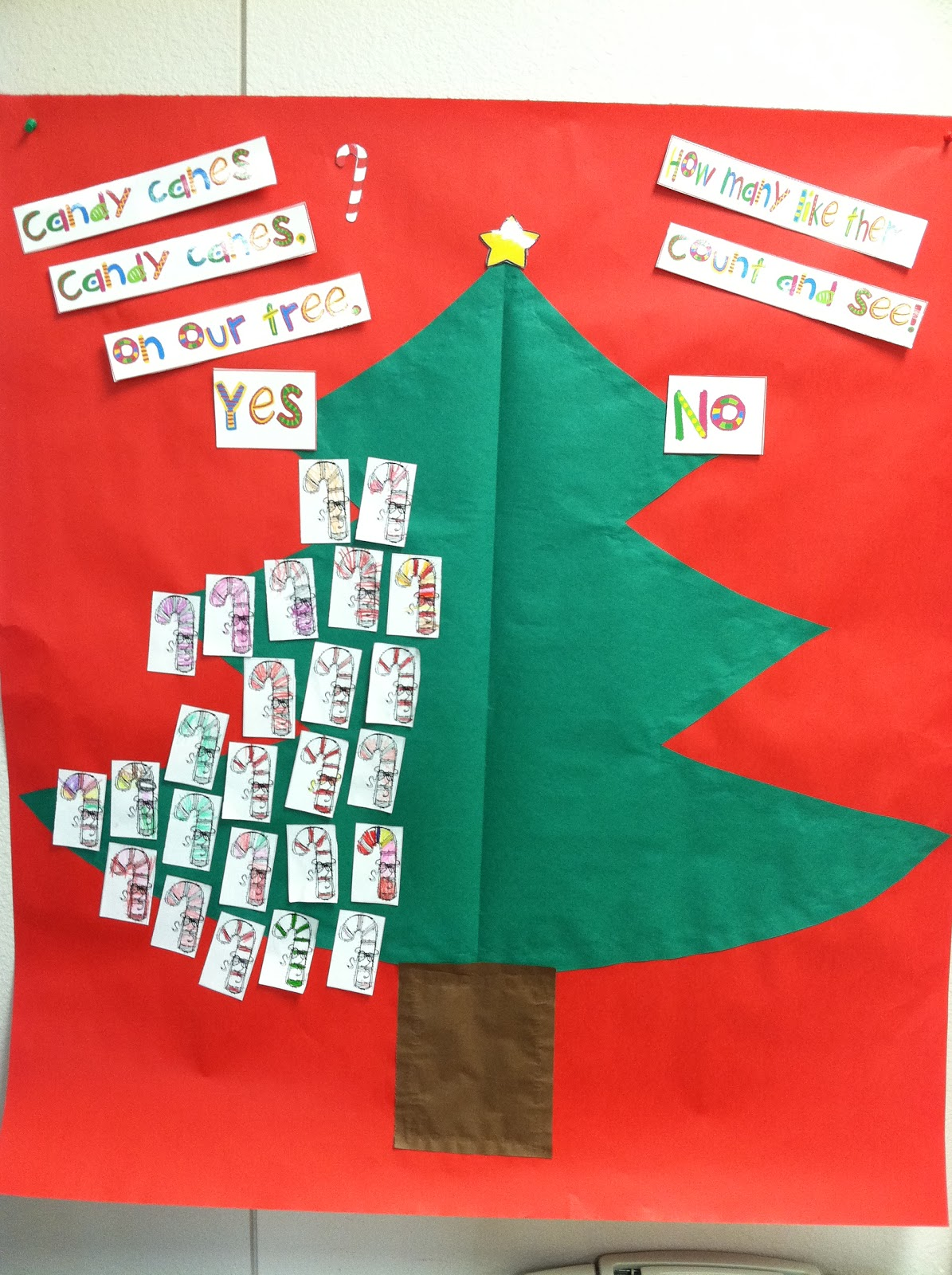 The Kinder Garden Christmas Rewind And New Year S Sale