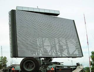 Radar Militer