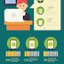 61 Facts About Shopify's Success Story - #Infographic