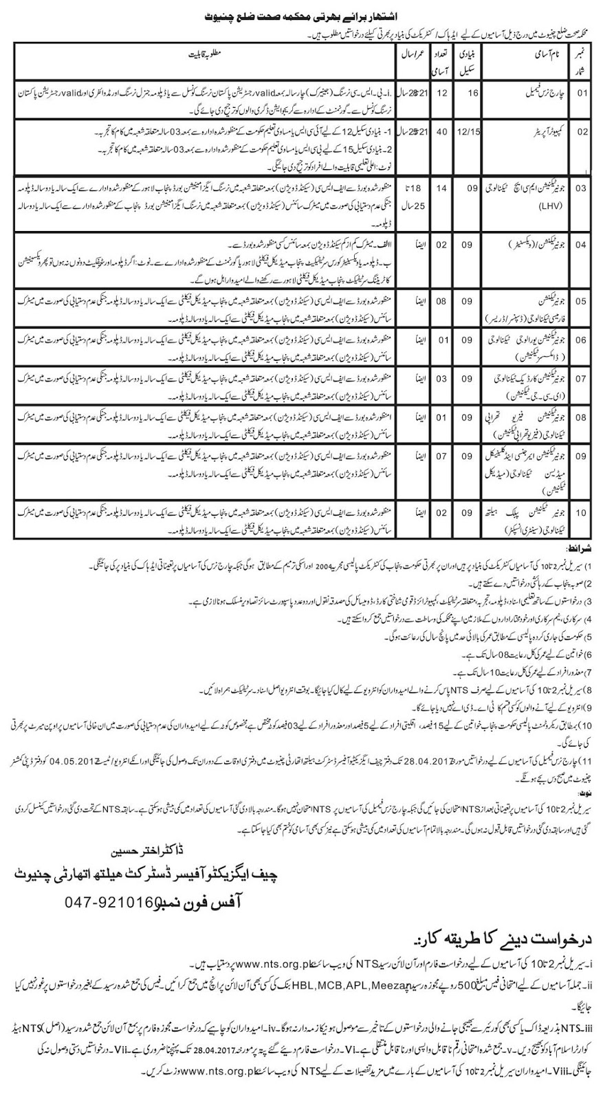 Health department chiniot jobs application form careers jobs in health department chiniot jobs application form falaconquin