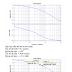 Ứng dụng Matlab phân tích các hệ thống điều khiển tự động