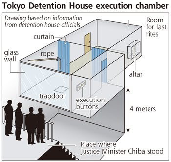 Gallows Tokyo Detention Center